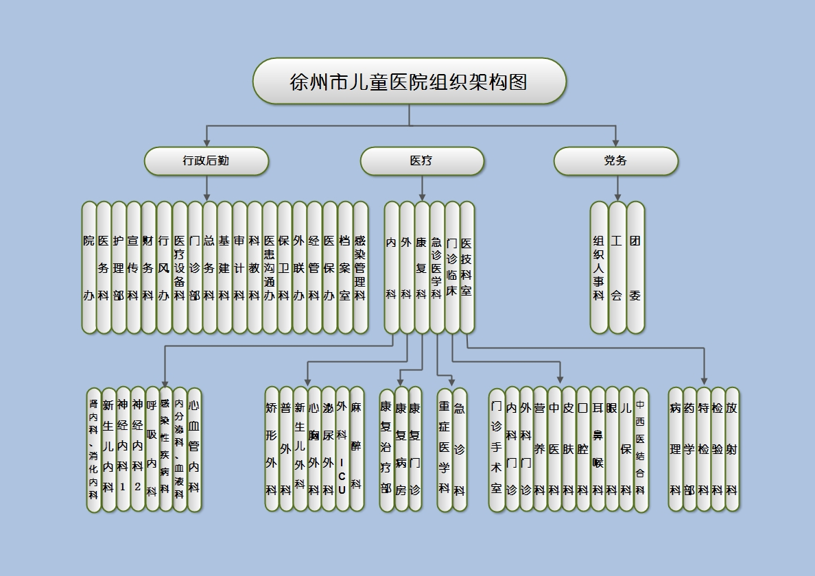 组织结构图 _组织结构-徐州市儿童医院